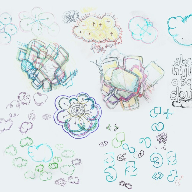 Brainstorming visual ideas around Cloud and Collections
